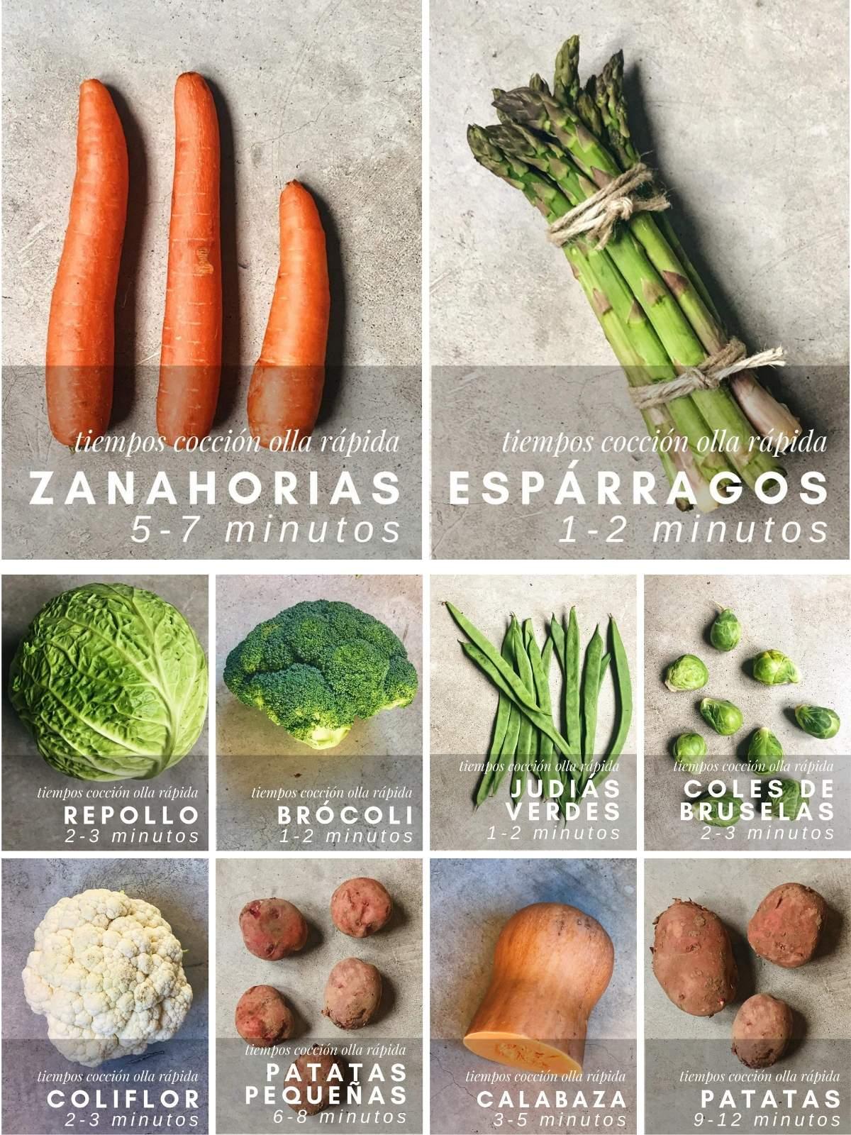 ¿Cuáles son los tiempos de cocción de las verduras?